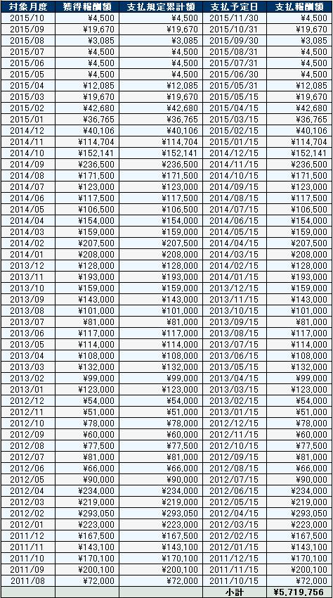 20151109145404