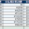 短期サイト売買で140万円の利益を確保した事例